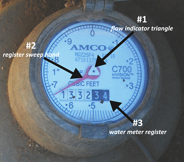 Find My Water Meter Las Virgenes Municipal Water District